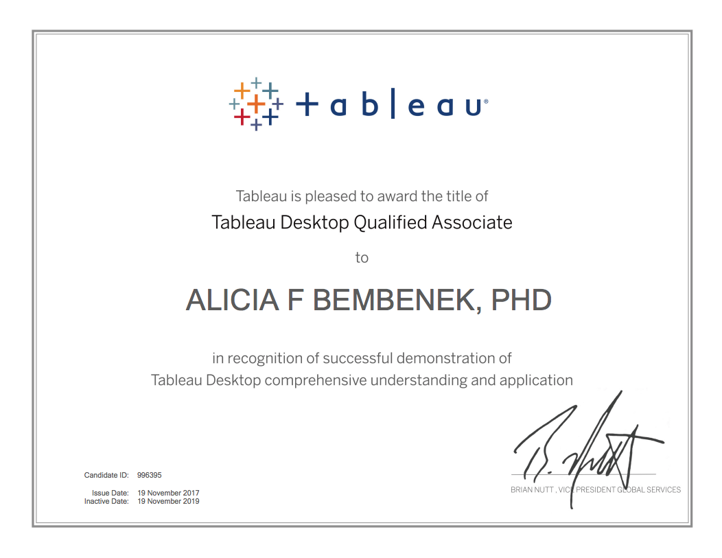 What I Did To Become Certifiablytableau Dreams Of Data
